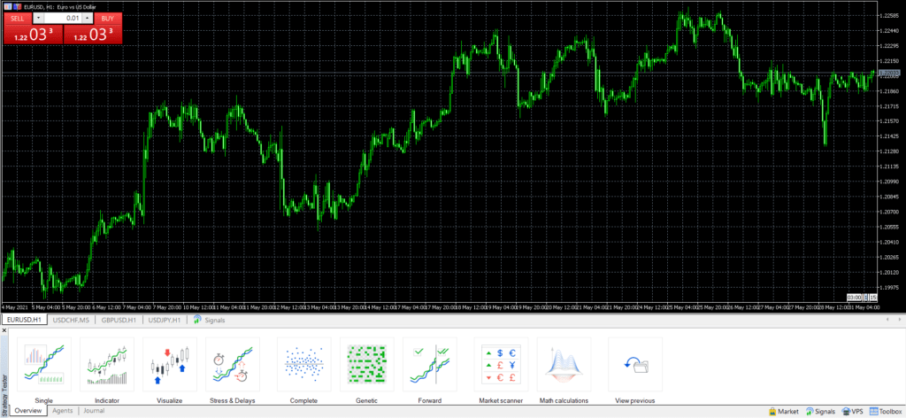 backtesting software forex
